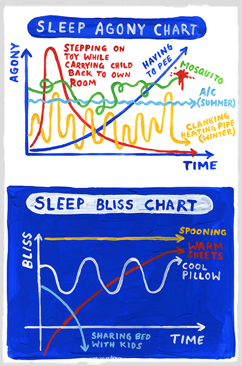 sleep agony bliss