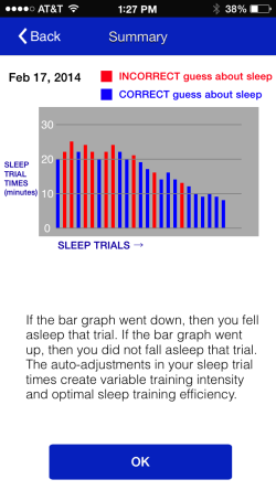 Sleep: Practice Makes Perfect? Maker of App SaysYes